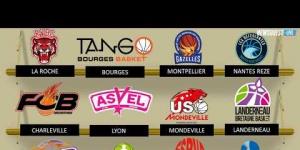 Ligue Féminine de Basket - Saison 2018-2019