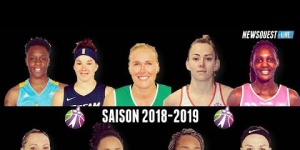 Landerneau Bretagne Basket : Effectif de la saison 2018-2019