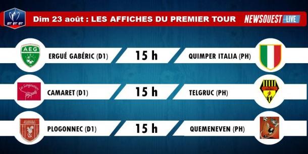 Tirage au sort du 1 tour de la coupe de france autres - Tirage coupe de france de football 2015 ...