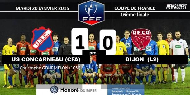 Coupe de france concarneau est en 8 me de finale - Tirage 8eme de finale coupe de france ...